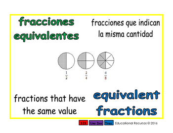 equivalent fractions/fracciones equivalentes meas 1-way blue/verde