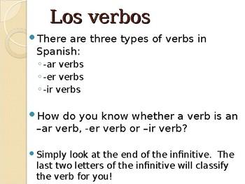 er and ir verb conjugations