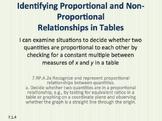 eureka Math 7th grade Module 1 Lesson 4 Proportional Relationships