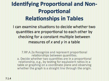 eureka Math 7th grade Module 1 Lesson 4 Proportional Relat