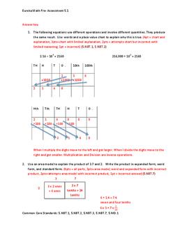 Eureka Math / Engage NY 5th Grade pre-assessment Bundle Module 1-6