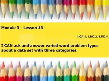 eureka math module 3 lesson 13 first grade