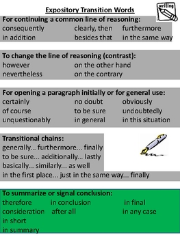 expository transitions poster
