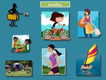 Expressions avec faire French verb PowerPoint