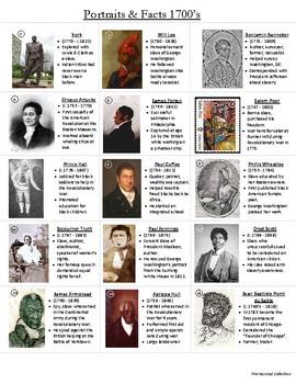 Math & Black History | 45 Portrait Flashcards (Gr. K-7)