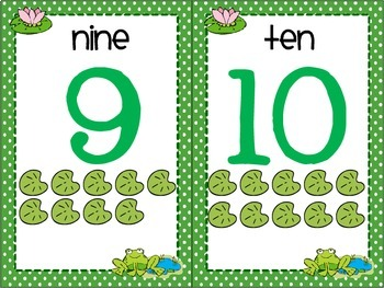 Number Representations - Frog Themed Number Cards 1 to 20