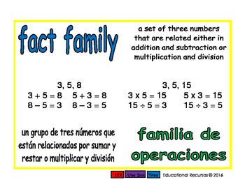 fact family/familia de operaciones prim 1-way blue/verde
