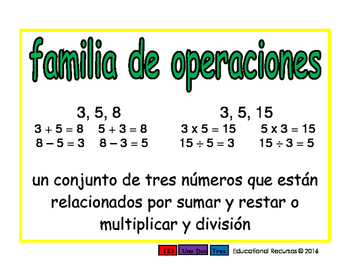 fact family/familia de operaciones prim 2-way blue/verde