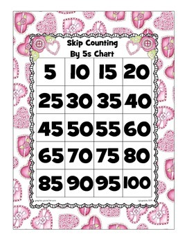 february numeral sequence: counting on by 5s