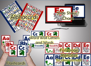 Bilingual English and Spanish Alphabet System for Biliteracy