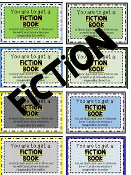 Fiction Genre library Cards For Students Resource