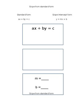finding slope from standard form