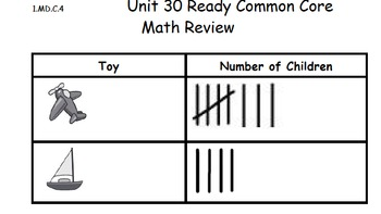 first grade lesson 30 Ready Common Core review