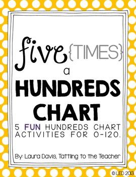 five {times} a hundreds chart