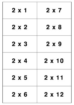 flash cards for multiplication (1 to 12)