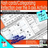 flash cards/categorizing Reflection over the X-axis activity