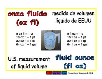 fluid ounce/onza fluida meas 1-way blue/rojo