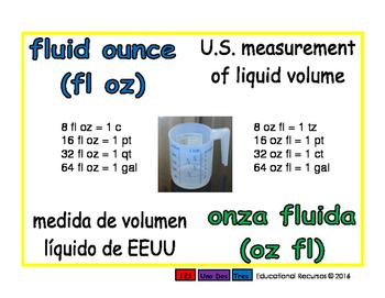fluid ounce/onza fluida meas 1-way blue/verde