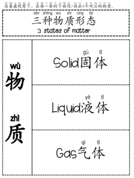 foldable material:3 states of matter 固体液体气体