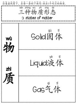 foldable material:3 states of matter 固体液体气体