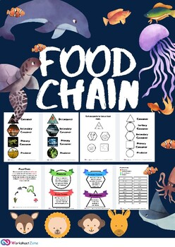 food chain coloring cut and past worksheets