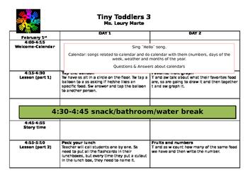 food unit lesson plan idea