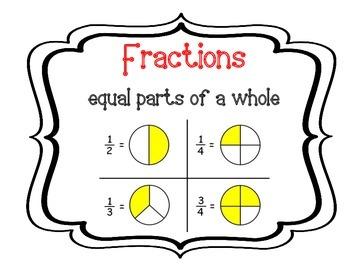 fraction chart