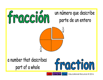 fraction/fraccion meas 1-way blue/verde