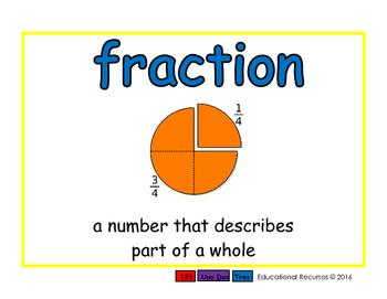 fraction/fraccion meas 2-way blue/verde
