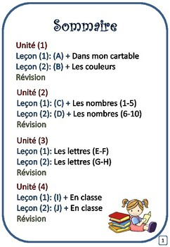 french alphabet activities