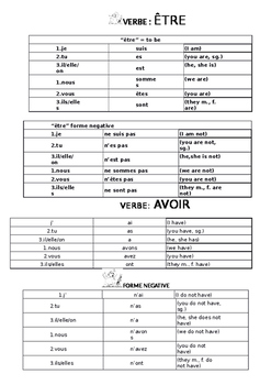 french avoir and etre livret booklet practice workbook activities and worksheets