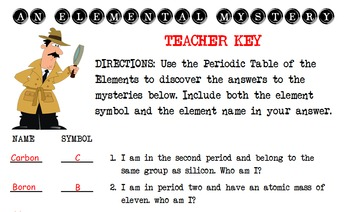 fun elemental mystery activity element periodic table atom jr high middle  school