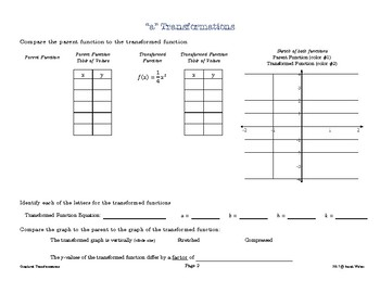 function transformations using a table of values