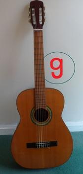 g - guitar