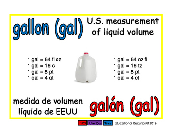 gallon/galon meas 1-way blue/rojo