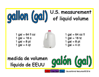 gallon/galon meas 1-way blue/verde