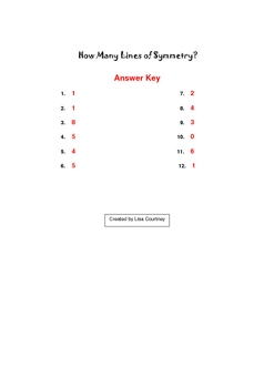 geometry - HOW MANY LINES OF SYMMETRY