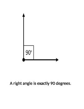 get to know angles