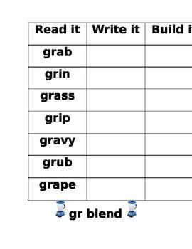 gr blend Read it, Write it, Build it!