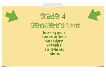 grade 4 geometry learning goals and success criteria