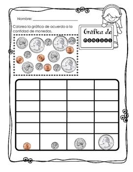 grafica de monedas