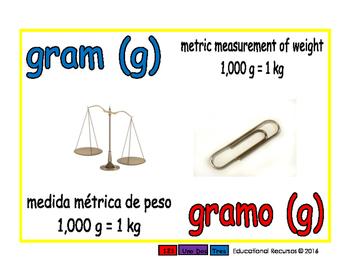 gram/gramo meas 1-way blue/rojo