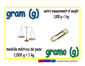gram/gramo meas 1-way blue/verde