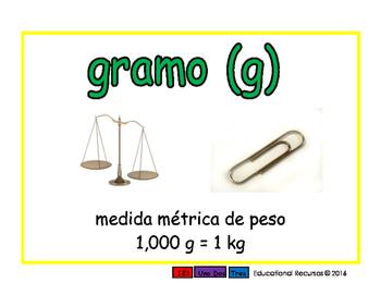 gram/gramo meas 2-way blue/verde