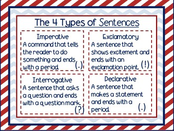 grammar task cards  proofreading, types of sentences, punctuation