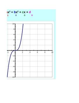 graph plotter for quadratics