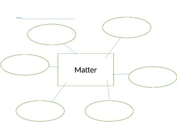 graphic organizer for matter