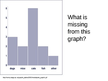 graphing bellwork for jr. high