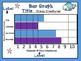 Graphs and Data - Bar Graphs - Pictographs - Line Graphs - Second Grade