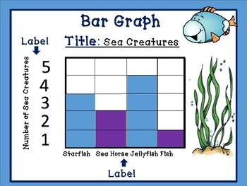 Graphs and Data - Bar Graphs - Pictographs - Line Graphs -2nd grade